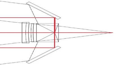 YANTOK 三光路3D系统
